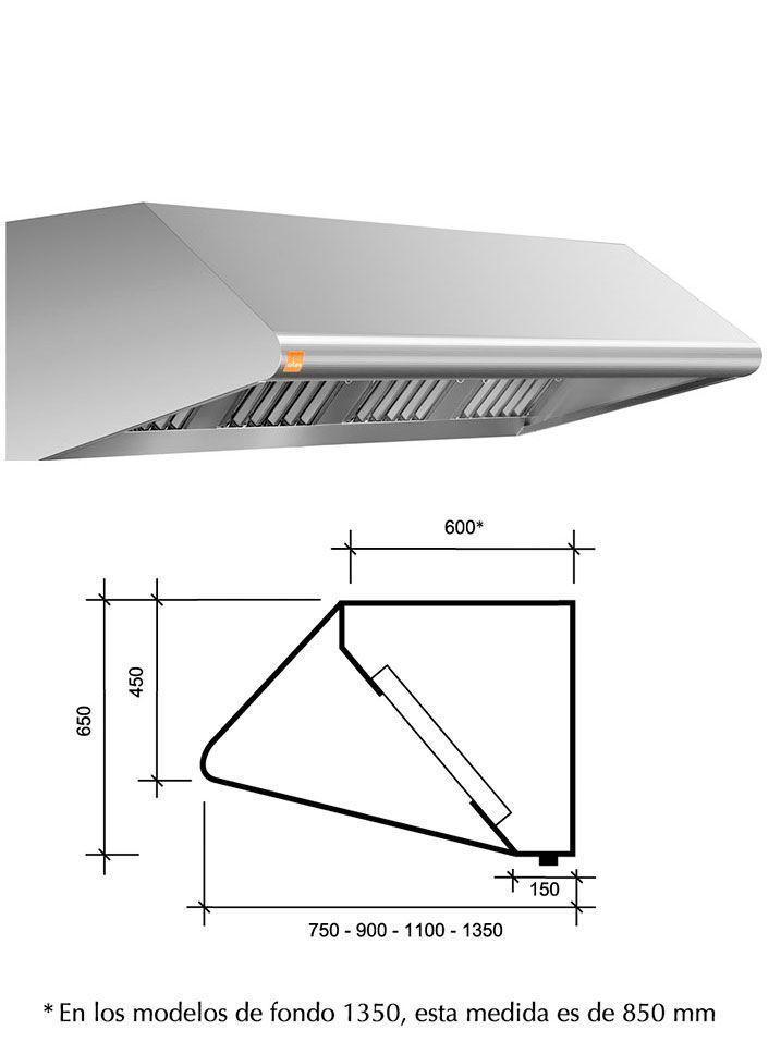 Campana mural basic sin motor varias medidas - Campana extractora medidas ...
