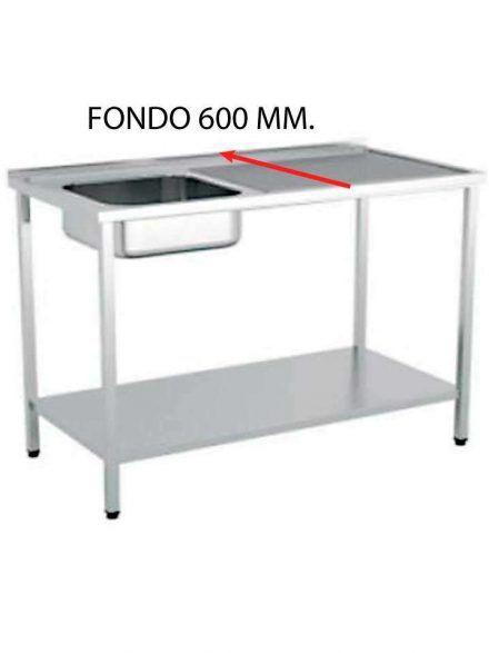 Fregadero fondo 600 mm. montado con bastidor y con estante