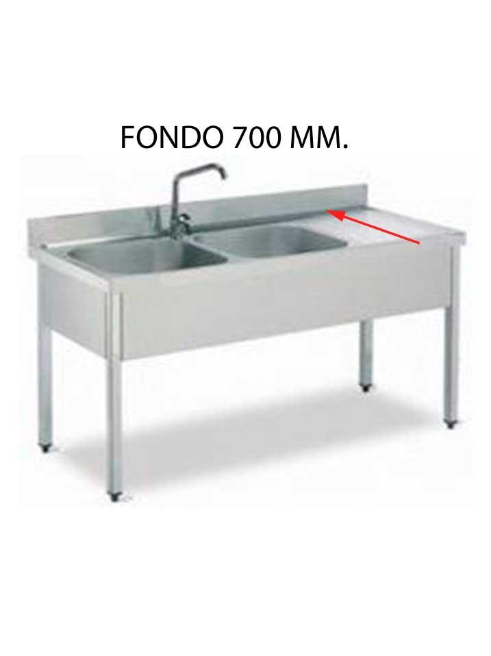 FREGADERO DESMONTADO FONDO 700 MM CON BASTIDOR SIN ESTANTE FF700DS-COF