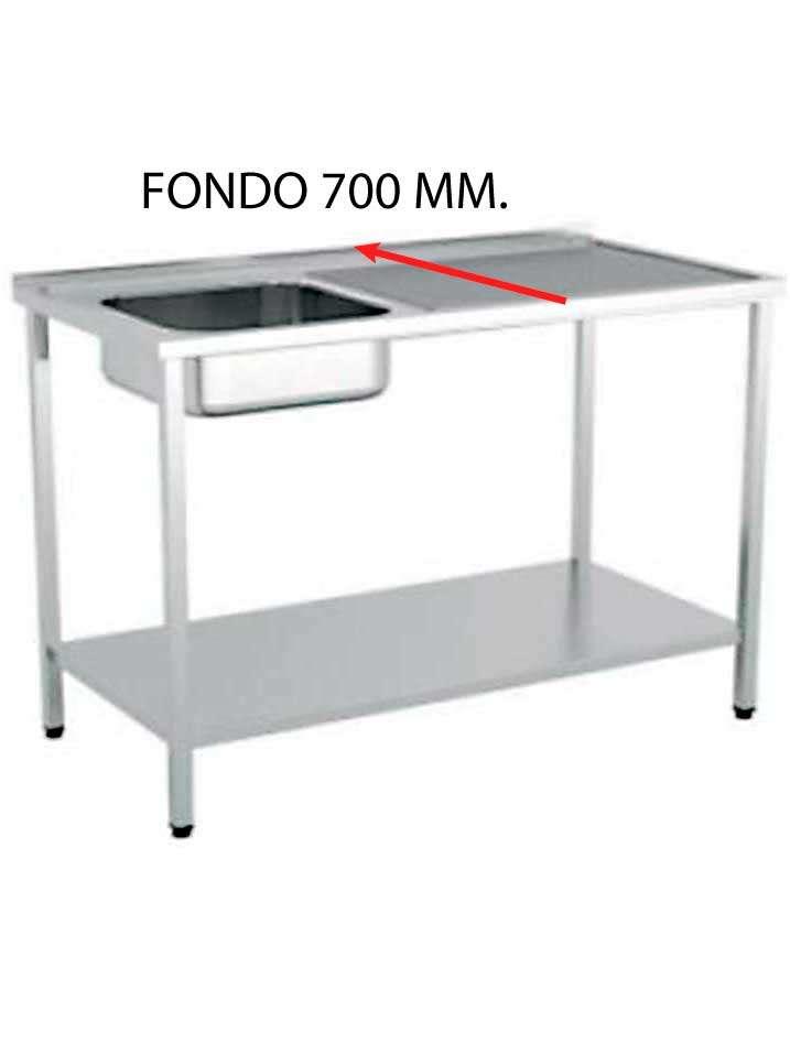 FREGADERO FONDO 700 MM MONTADO CON BASTIDOR Y CON ESTANTE FF700ME-COF