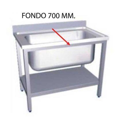 Fregadero gran capacidad fondo 700 mm con bastidor y con estante