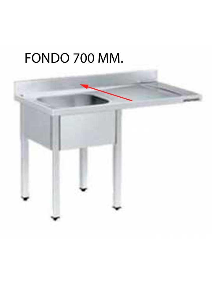 FREGADERO FONDO 700 MM HUECO LAVAVAJILLAS CON BASTIDOR DESMONTADO FF700LBD-COF