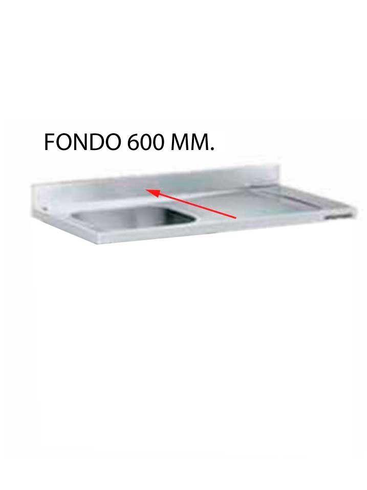 FREGADERO FONDO 600 MM HUECO LAVAVAJILLAS
