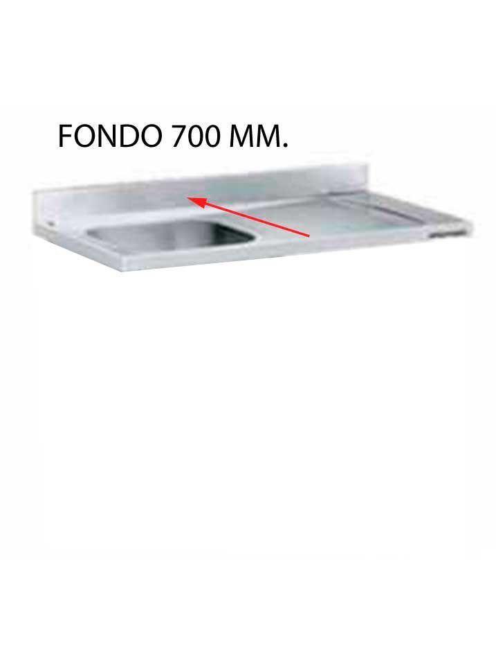 FREGADERO FONDO 700 MM HUECO LAVAVAJILLAS