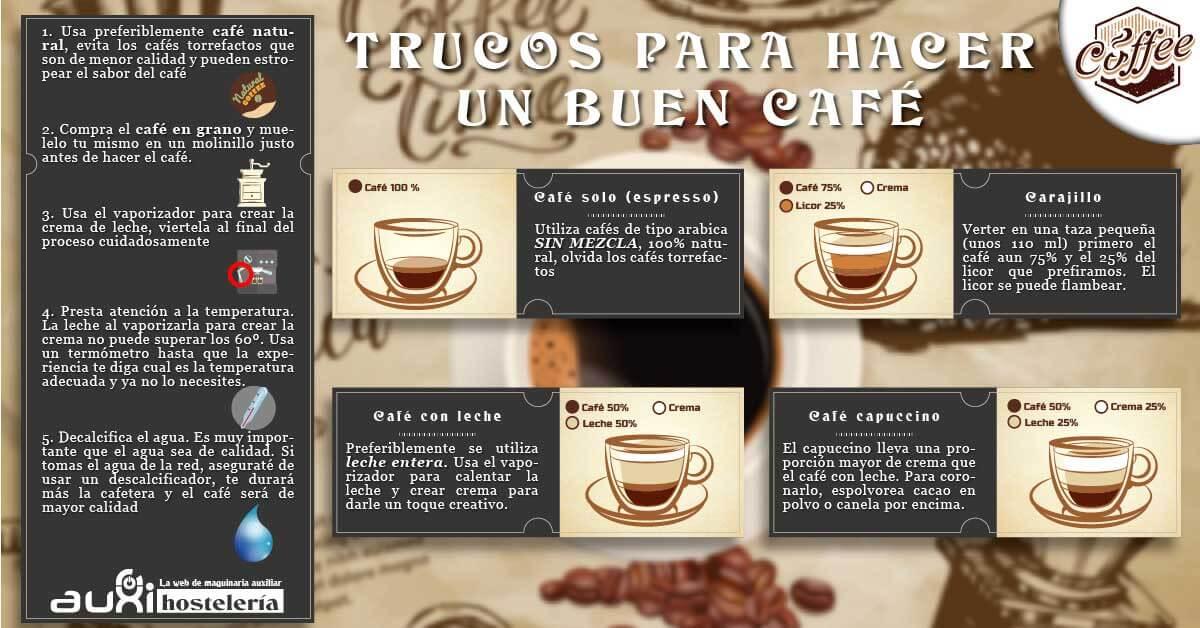 TRUCOS PARA HACER UN BUEN CAFE 1 - Como hacer un buen café en tu bar o restaurante con tu cafetera industrial