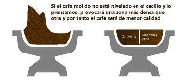 cafe bien nivelado - Como hacer un buen café en tu bar o restaurante con tu cafetera industrial