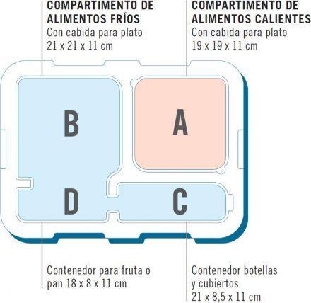 Isotérmico Servicio a Domicilio 4 Departamentos